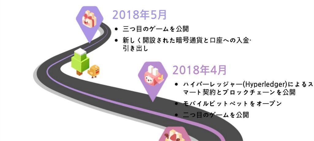 f:id:kawataku358:20180315030000j:image