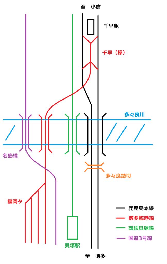 f:id:kawaturu:20170918012455p:plain