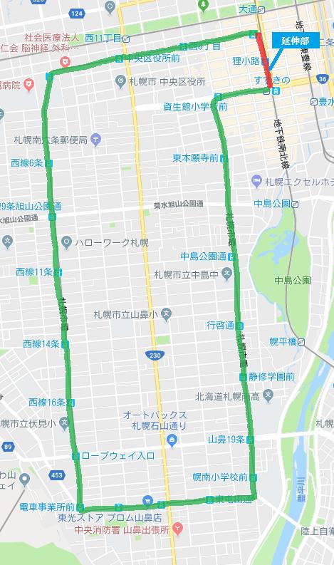 f:id:kawaturu:20180215222817p:plain