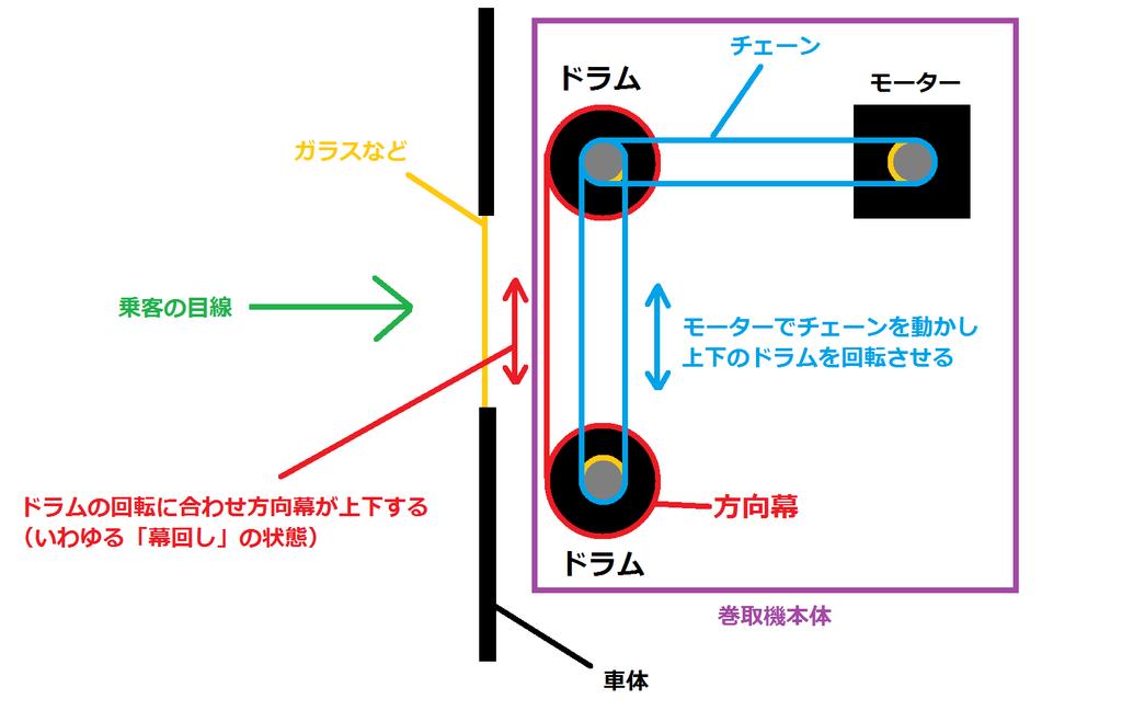 f:id:kawaturu:20180915195126p:plain