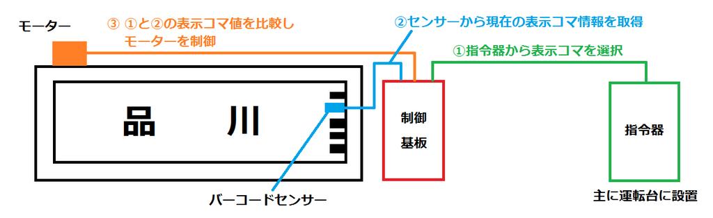 f:id:kawaturu:20180917202343p:plain