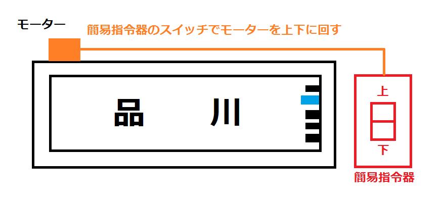 f:id:kawaturu:20180917205442p:plain