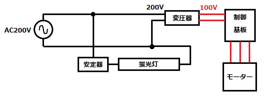 f:id:kawaturu:20181224233245p:plain