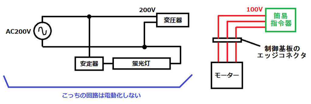 f:id:kawaturu:20181225005622p:plain