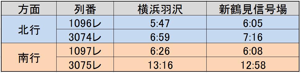 f:id:kawaturu:20190316204347p:plain