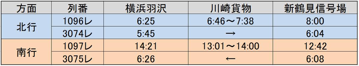 f:id:kawaturu:20190316204900p:plain