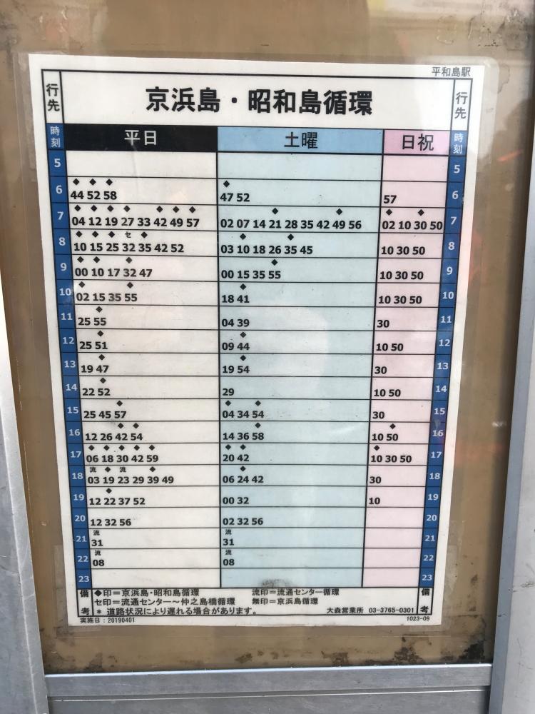 f:id:kawaturu:20200122002435j:plain