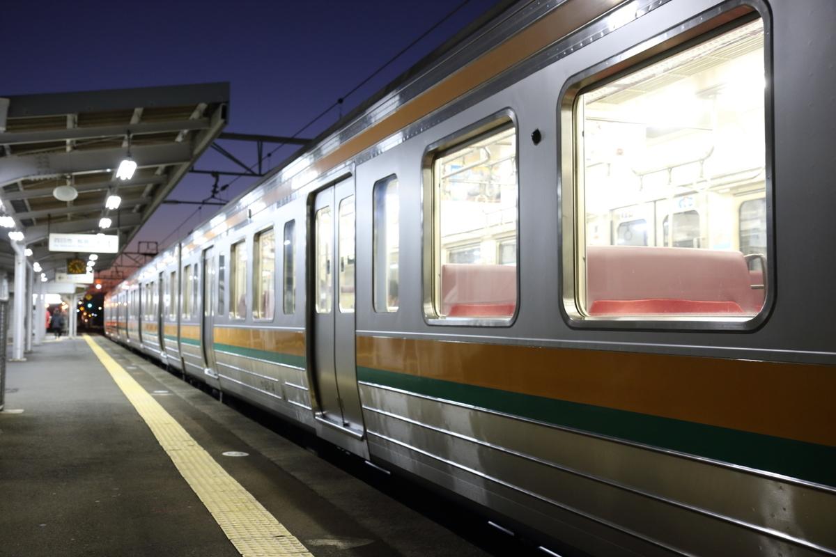 f:id:kawaturu:20200205230036j:plain
