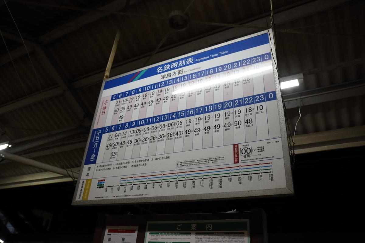 f:id:kawaturu:20200205234220j:plain