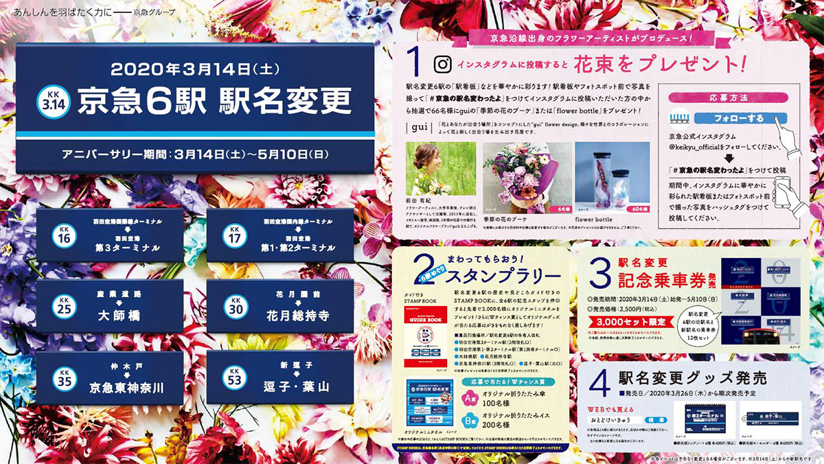 f:id:kawaturu:20200321205019p:plain