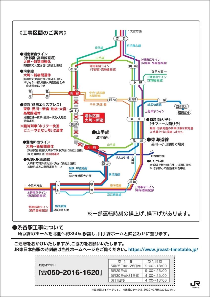 f:id:kawaturu:20200531210627j:plain