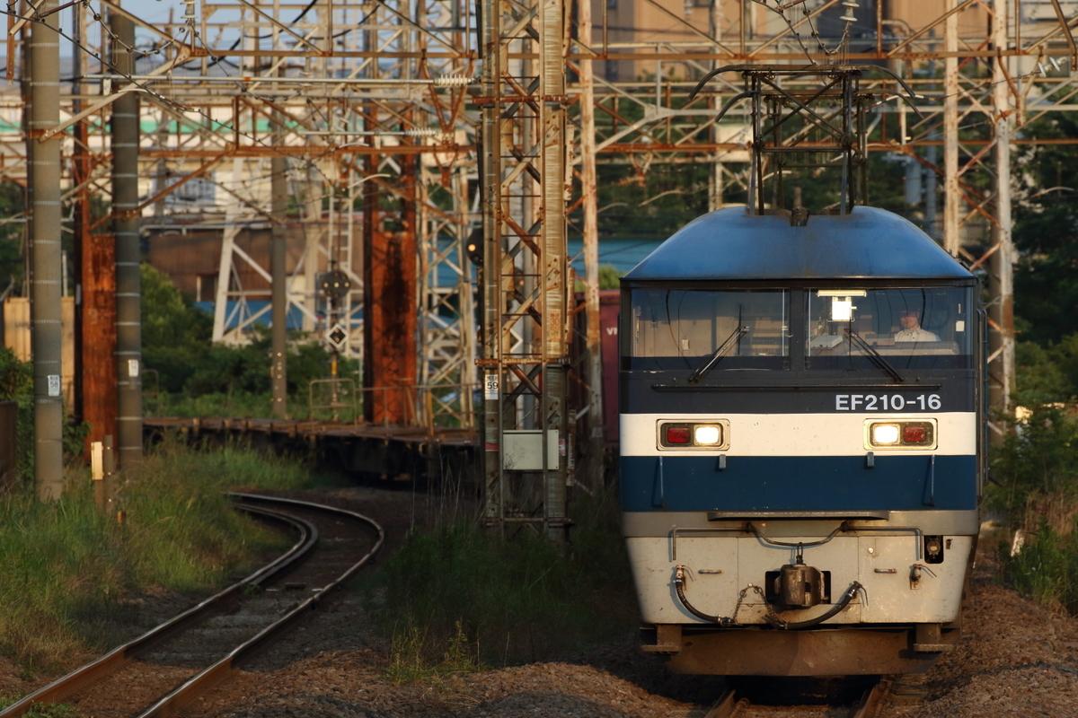 f:id:kawaturu:20200608204804j:plain