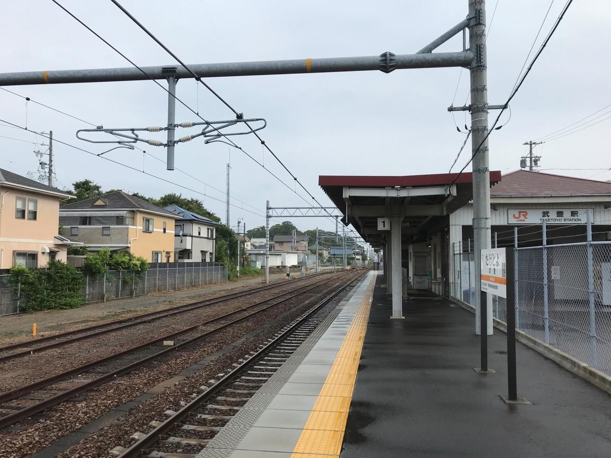 f:id:kawaturu:20200707202122j:plain