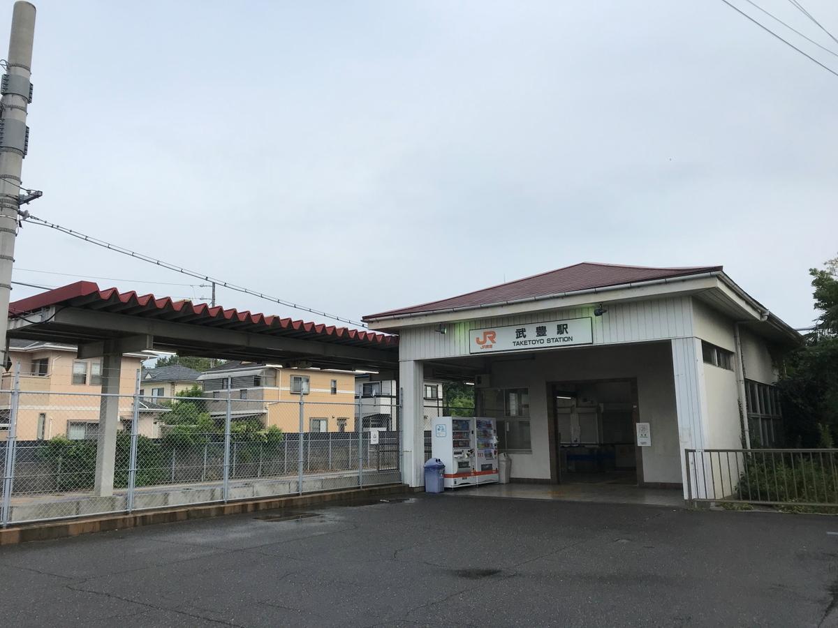 f:id:kawaturu:20200707202943j:plain