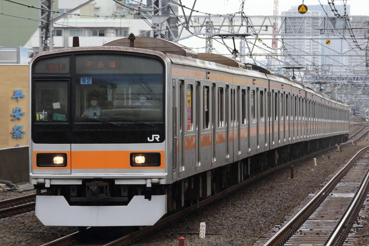 f:id:kawaturu:20200711204044j:plain
