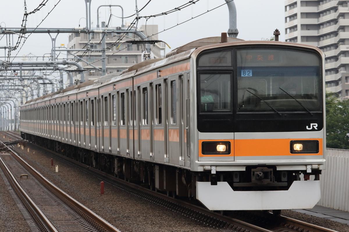 f:id:kawaturu:20200711211225j:plain