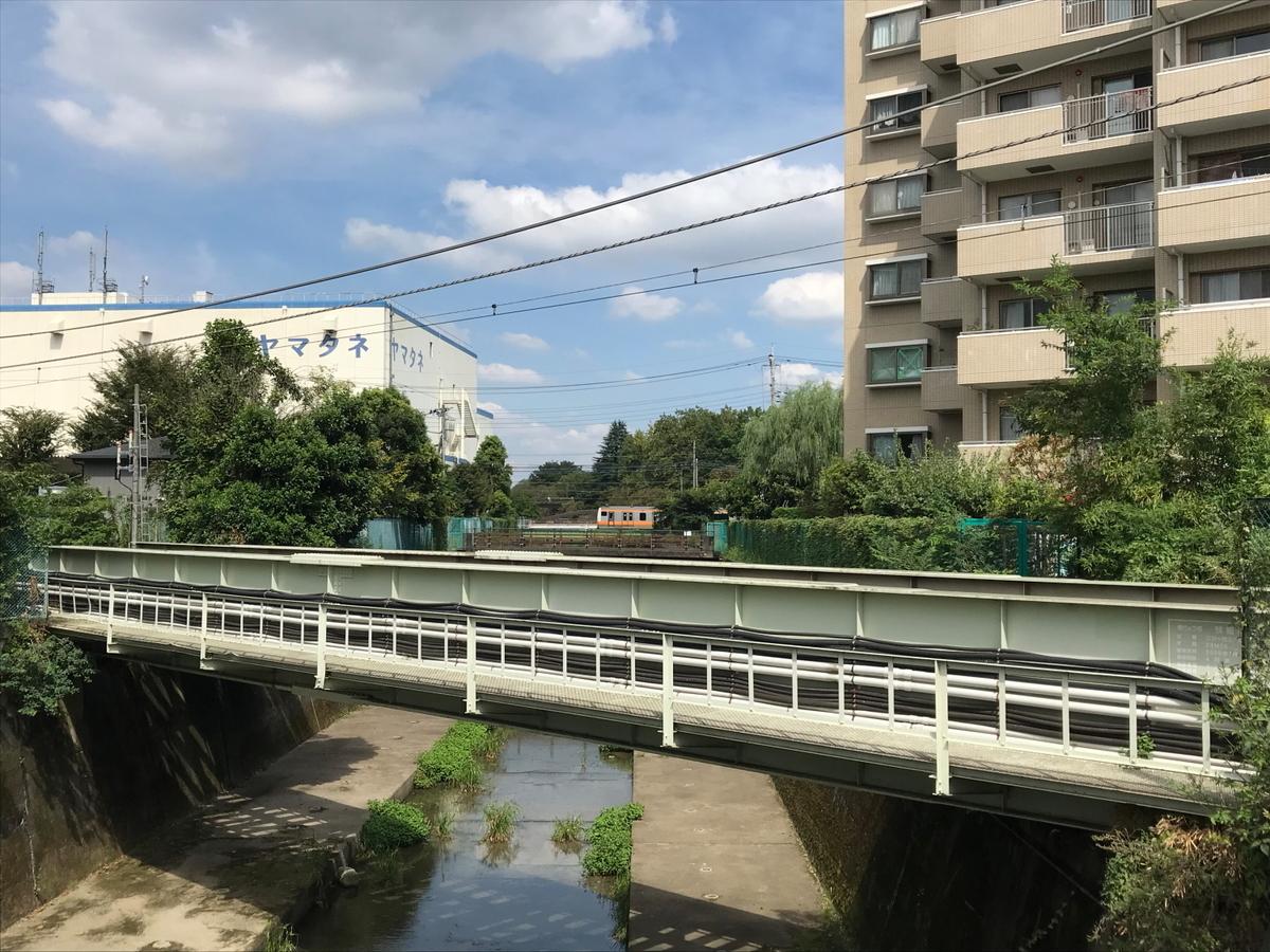 f:id:kawaturu:20200928204343j:plain