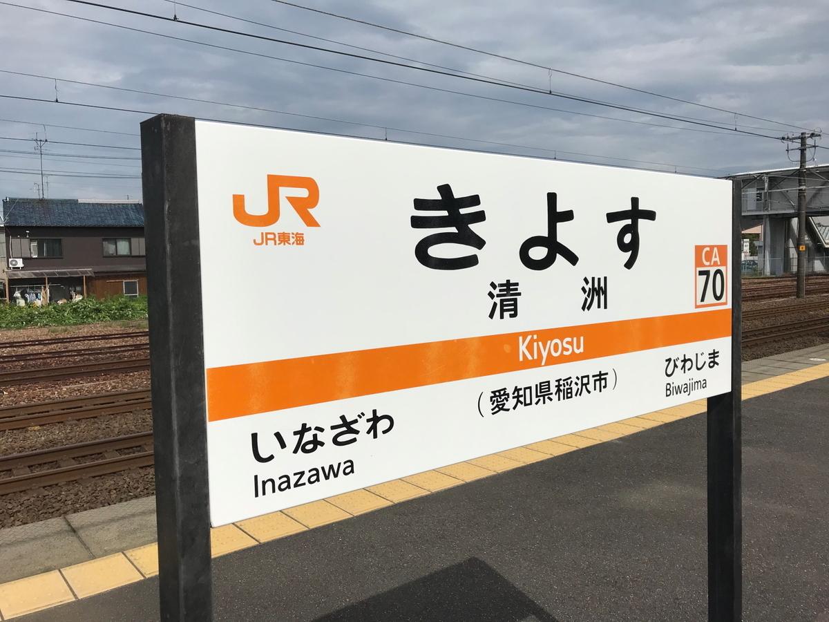 f:id:kawaturu:20201003184055j:plain