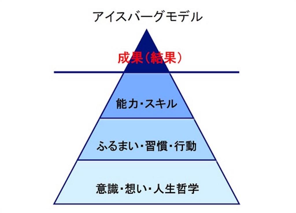 f:id:kawauchinoago:20180924100053j:image