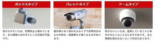 防犯カメラのタイプ