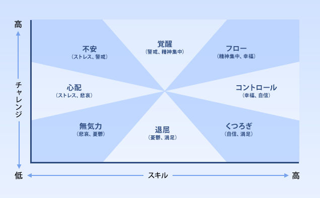 f:id:kawazufrog:20170204182424j:plain