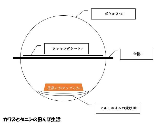 f:id:kawazutanishi:20210501122021j:plain
