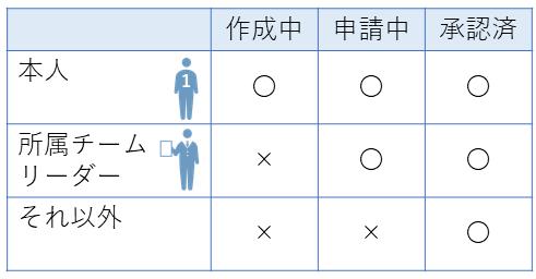 f:id:kaworu-san:20190924161928p:plain