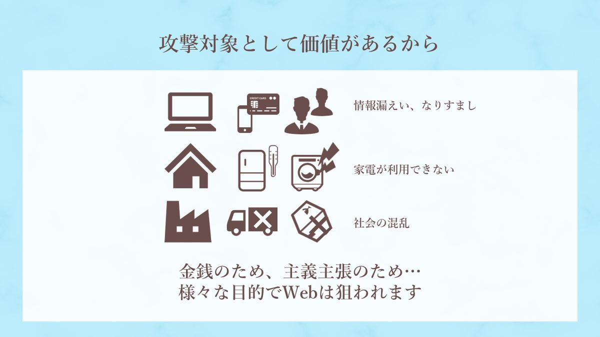 f:id:kaworu-san:20210430110709p:plain