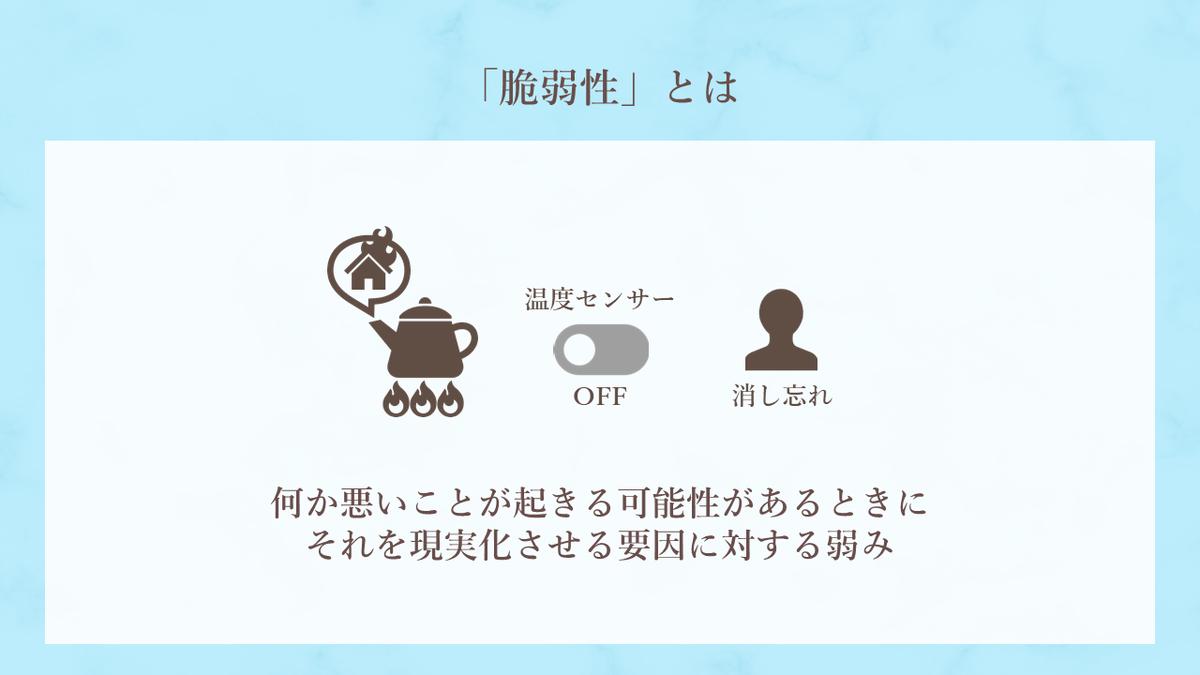 f:id:kaworu-san:20210430112318p:plain
