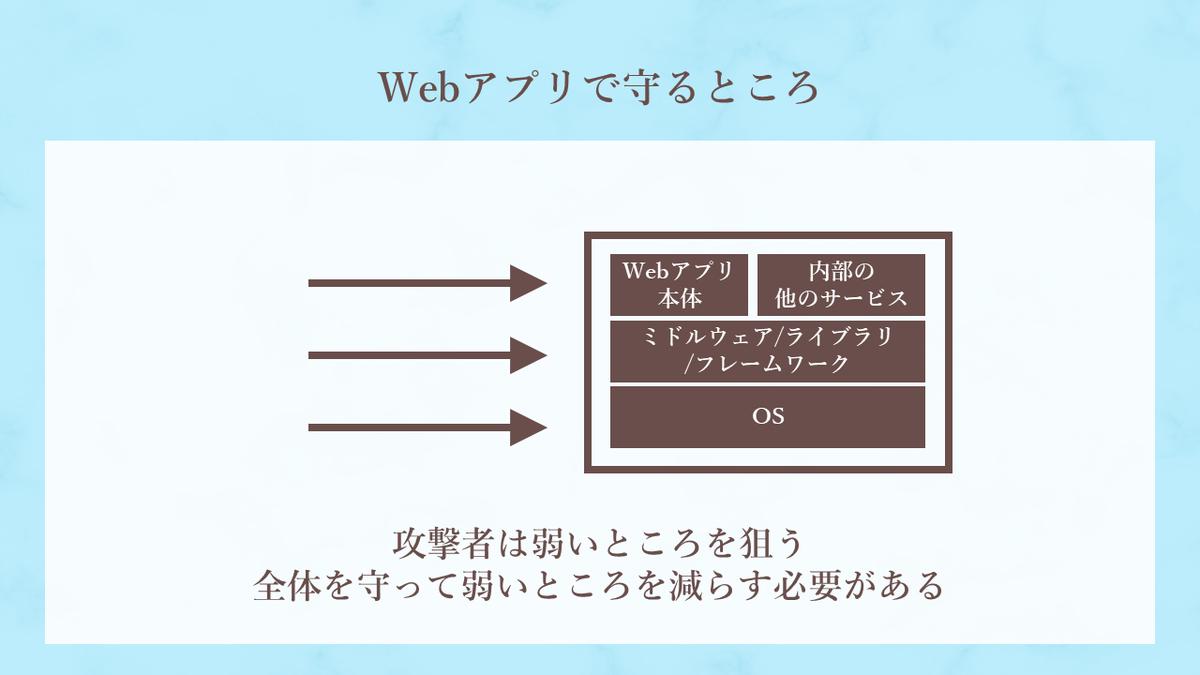 f:id:kaworu-san:20210430114310p:plain