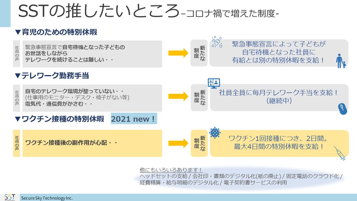 f:id:kaworu-san:20210901155753p:plain