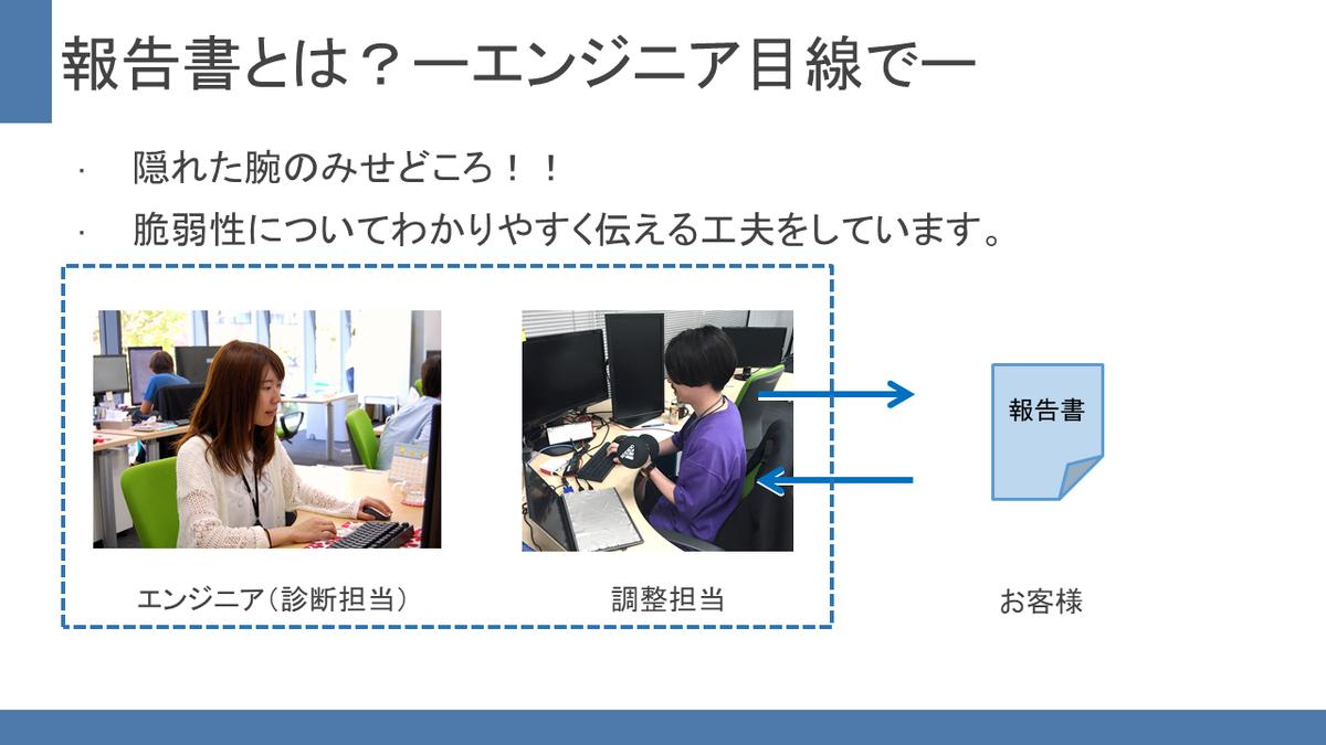 f:id:kaworu-san:20210901160719p:plain