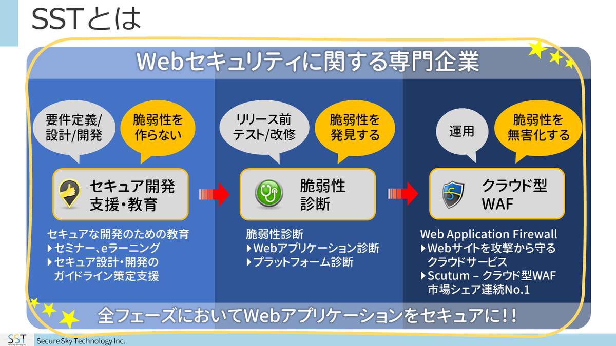 f:id:kaworu-san:20210907164117p:plain