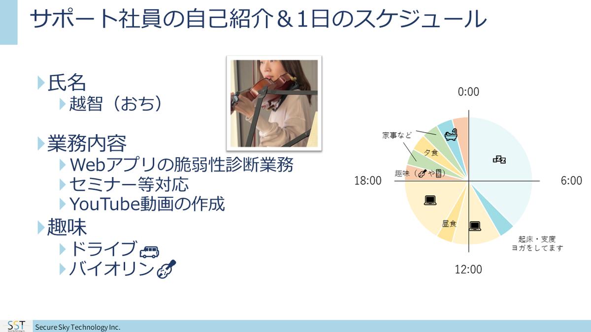 f:id:kaworu-san:20210907164131p:plain