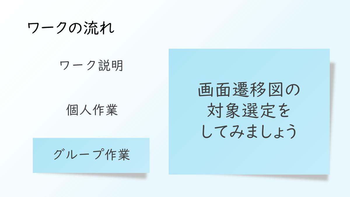 f:id:kaworu-san:20210908114546p:plain