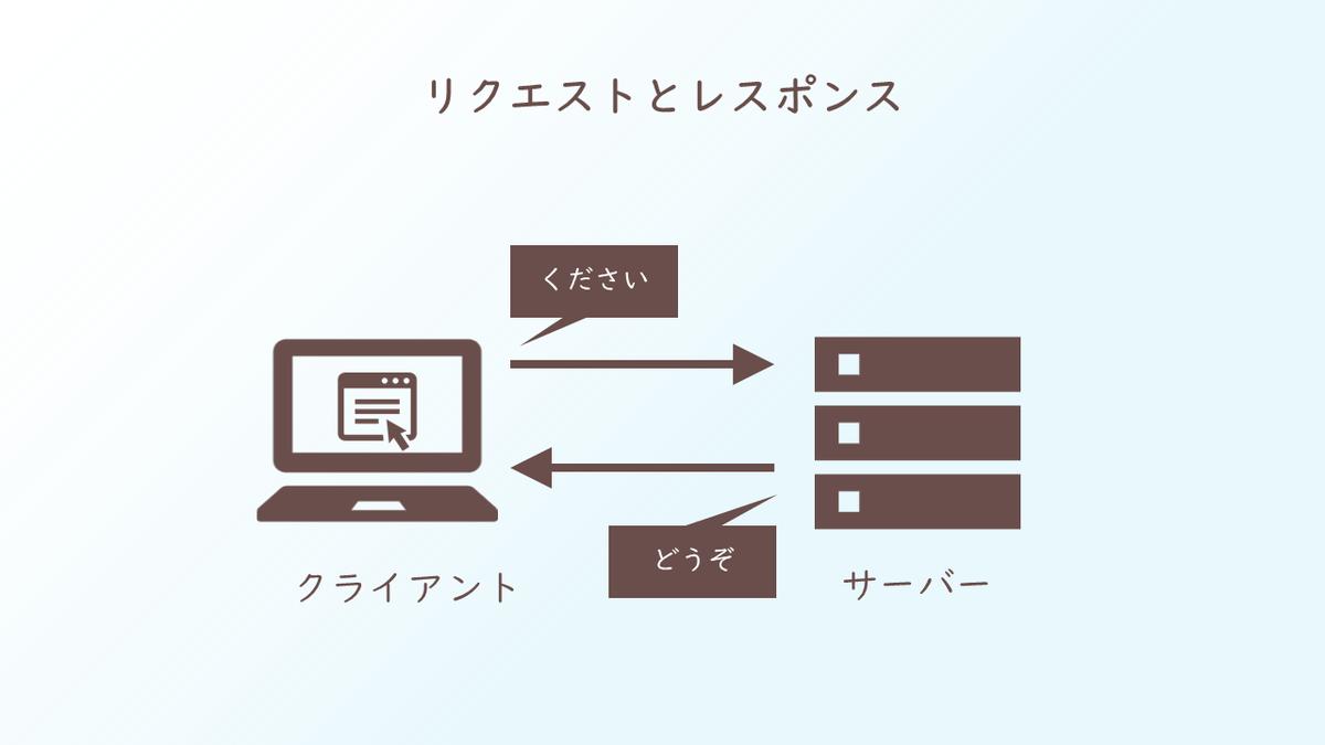f:id:kaworu-san:20210908114551p:plain