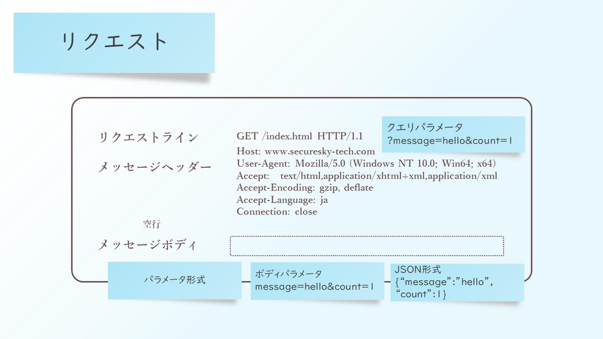 f:id:kaworu-san:20210908114556p:plain