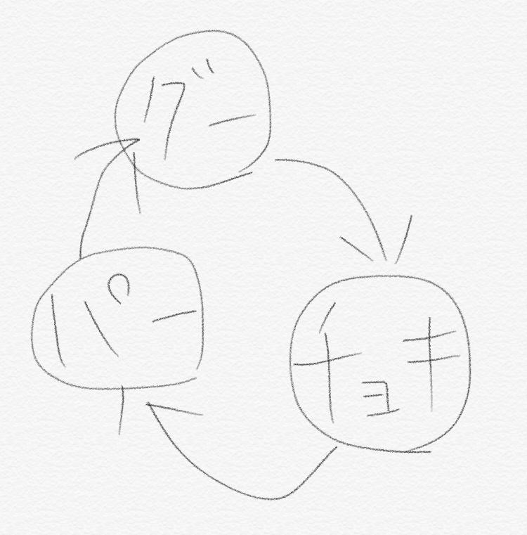 f:id:kaworu_mk6:20181022035651j:plain