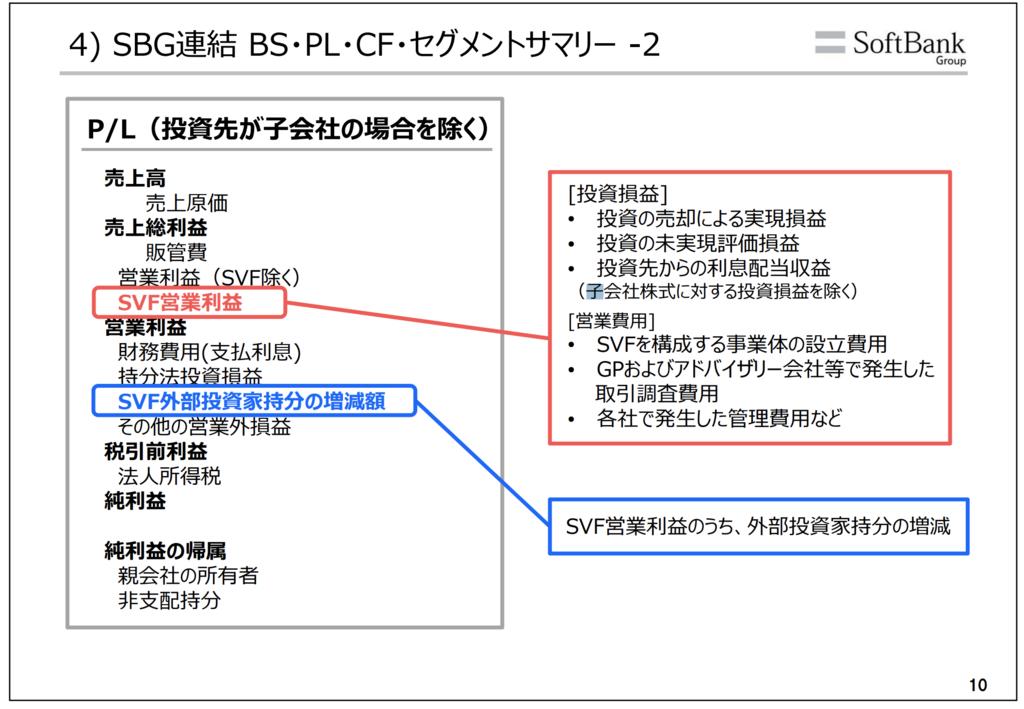 f:id:kayaba_akihiko:20180812201914p:plain