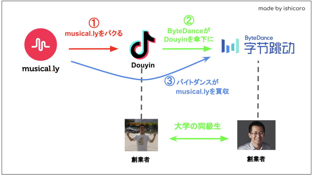 f:id:kayaba_akihiko:20190203150957p:plain