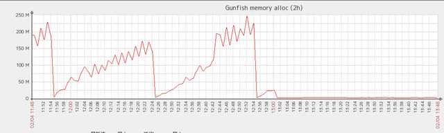gunfish-1.6-memory.png