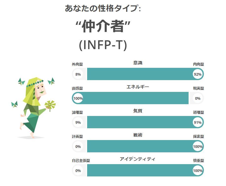 f:id:kayanomi:20170214220222j:plain