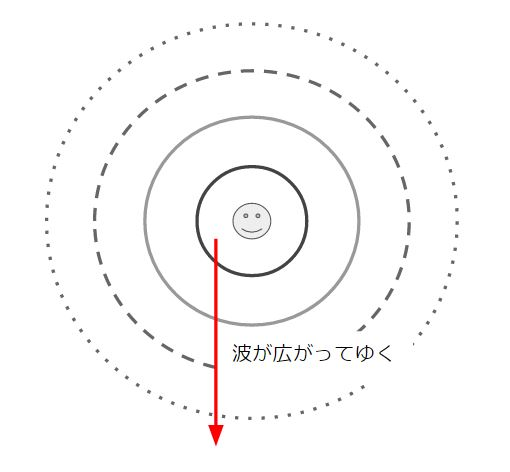 f:id:kayanomi:20170306202654j:plain