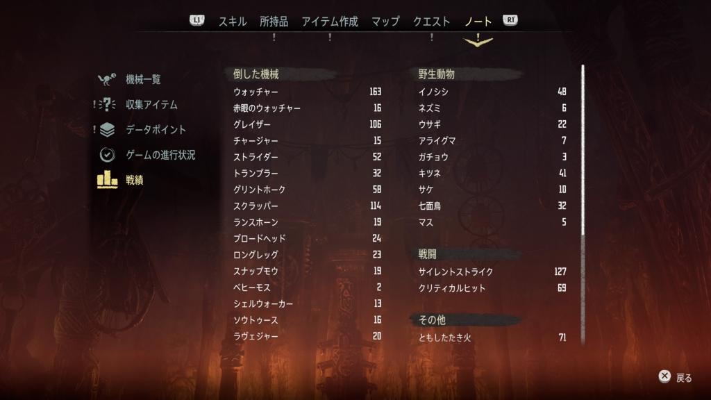 f:id:kayanomi:20170406221712j:plain