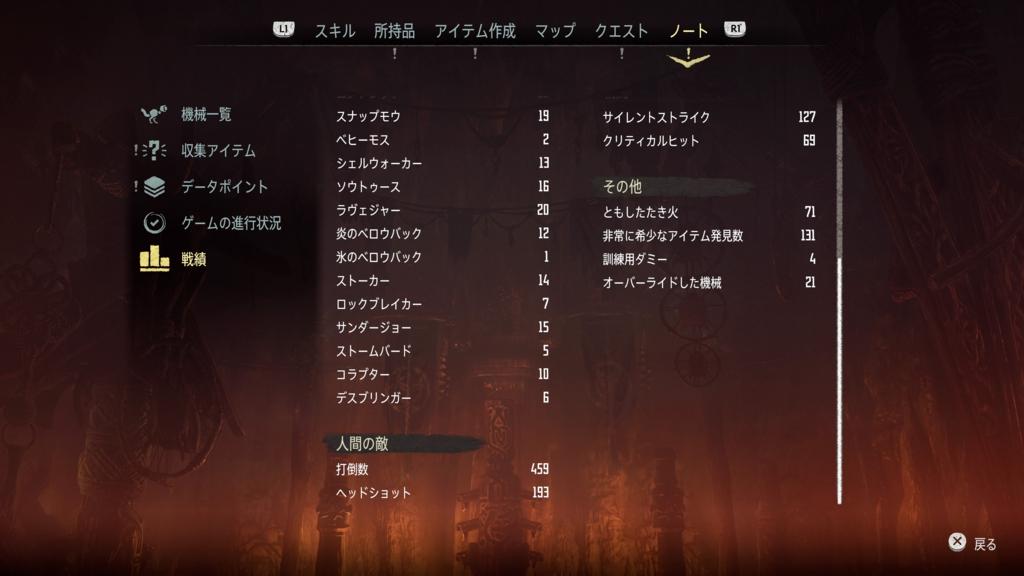 f:id:kayanomi:20170406221734j:plain