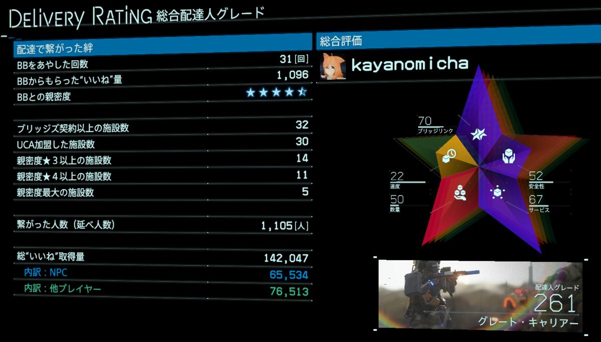 f:id:kayanomi:20200721183959p:plain