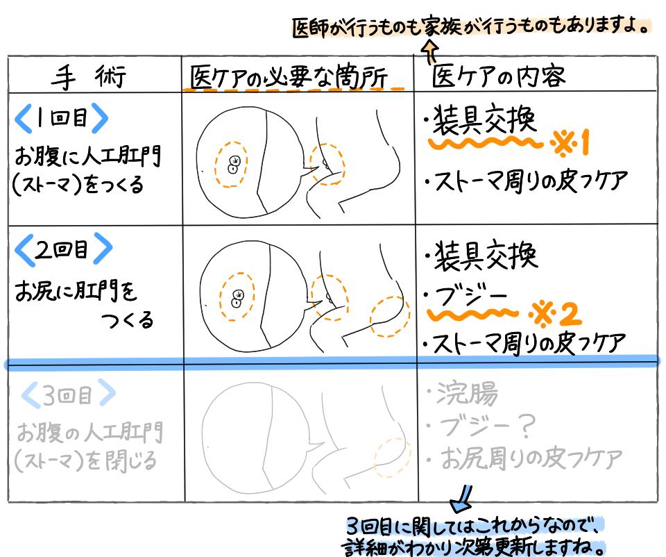 f:id:kayarimo:20190414221347j:plain