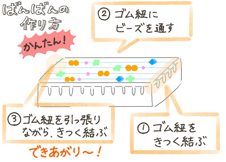 f:id:kayarimo:20190508195942j:plain