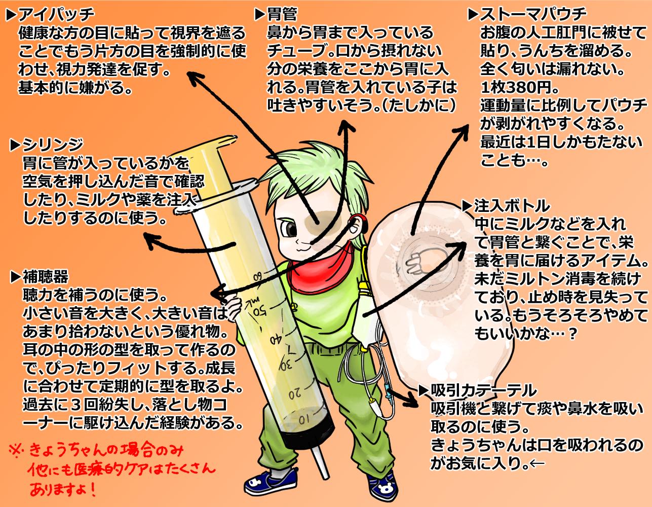 f:id:kayarimo:20190602202350j:plain