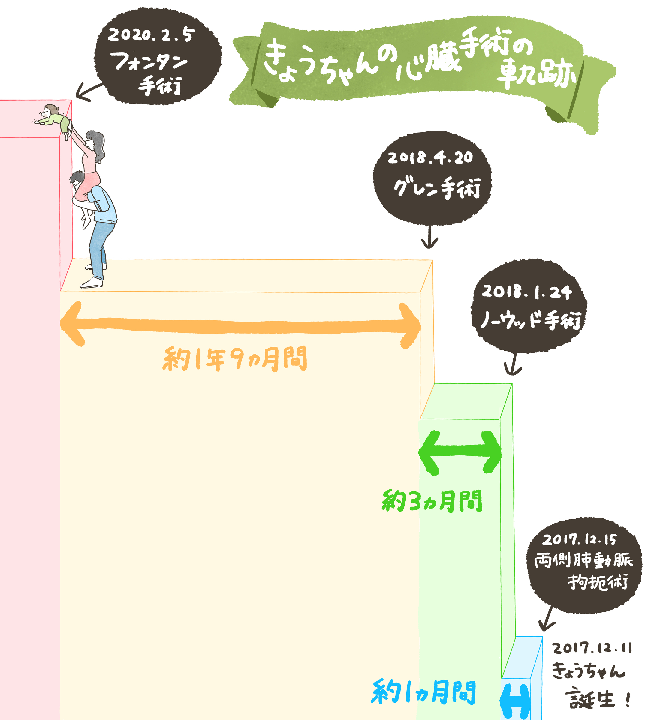 f:id:kayarimo:20200204003010j:plain